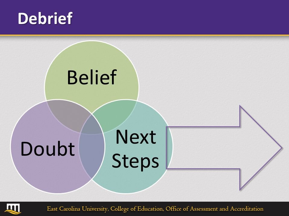 Debrief Belief Next Steps Doubt
