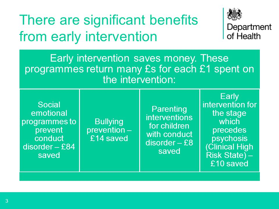 3 There are significant benefits from early intervention Early intervention saves money. These programmes return many £s for each £1 spent on the inte