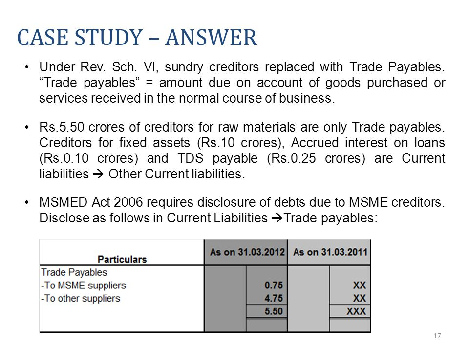 17 CASE STUDY – ANSWER Under Rev. Sch. VI, sundry creditors replaced with Trade Payables.