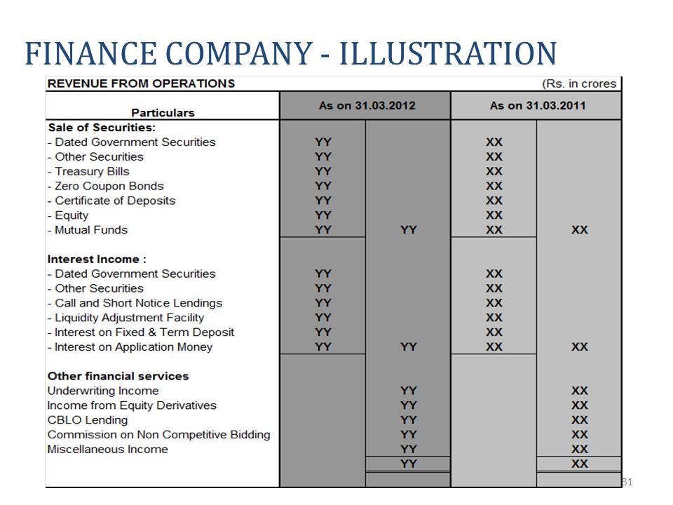 31 FINANCE COMPANY - ILLUSTRATION
