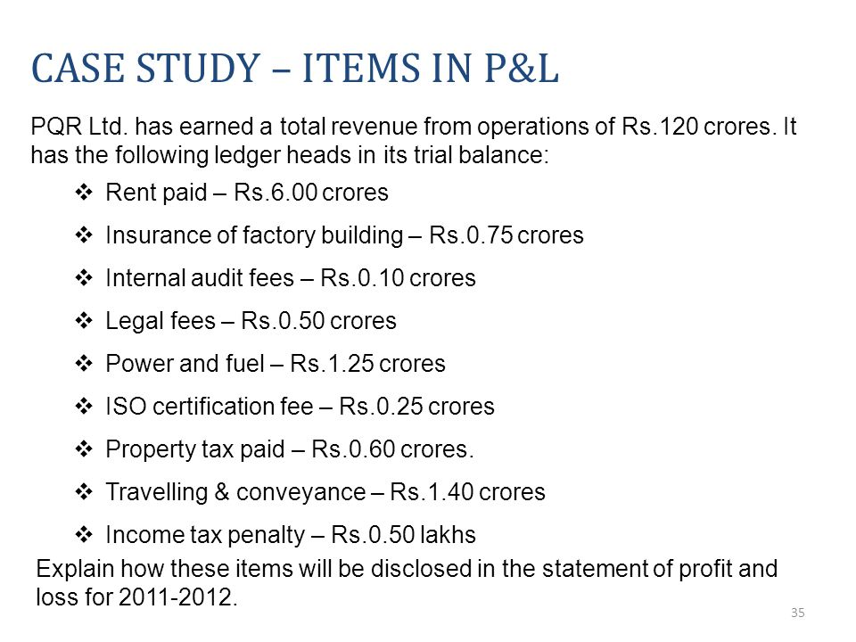 35 CASE STUDY – ITEMS IN P&L PQR Ltd. has earned a total revenue from operations of Rs.120 crores.