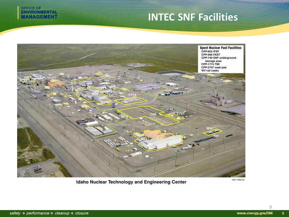 www.energy.gov/EM 9 9 INTEC SNF Facilities