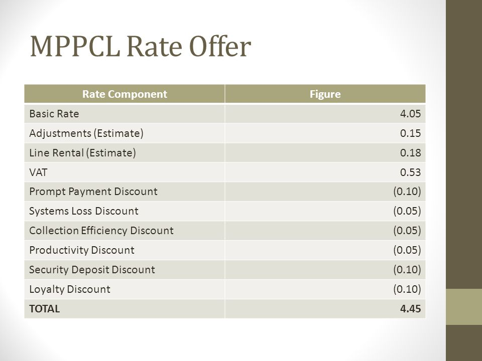 MPPCL Rate Offer Rate ComponentFigure Basic Rate4.05 Adjustments (Estimate)0.15 Line Rental (Estimate)0.18 VAT0.53 Prompt Payment Discount(0.10) Systems Loss Discount(0.05) Collection Efficiency Discount(0.05) Productivity Discount(0.05) Security Deposit Discount(0.10) Loyalty Discount(0.10) TOTAL4.45
