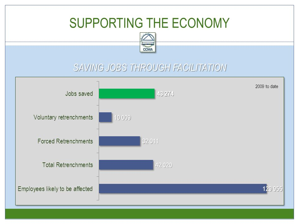 SUPPORTING THE ECONOMY SAVING JOBS THROUGH FACILITATION