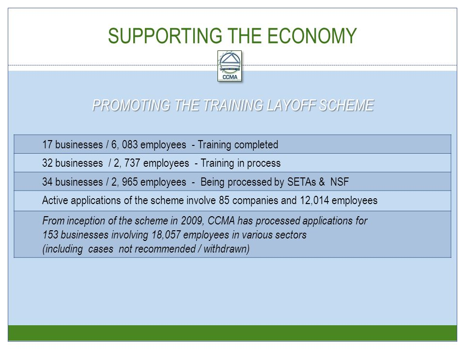 SUPPORTING THE ECONOMY 17 businesses / 6, 083 employees - Training completed 32 businesses / 2, 737 employees - Training in process 34 businesses / 2, 965 employees - Being processed by SETAs & NSF Active applications of the scheme involve 85 companies and 12,014 employees From inception of the scheme in 2009, CCMA has processed applications for 153 businesses involving 18,057 employees in various sectors (including cases not recommended / withdrawn) PROMOTING THE TRAINING LAYOFF SCHEME