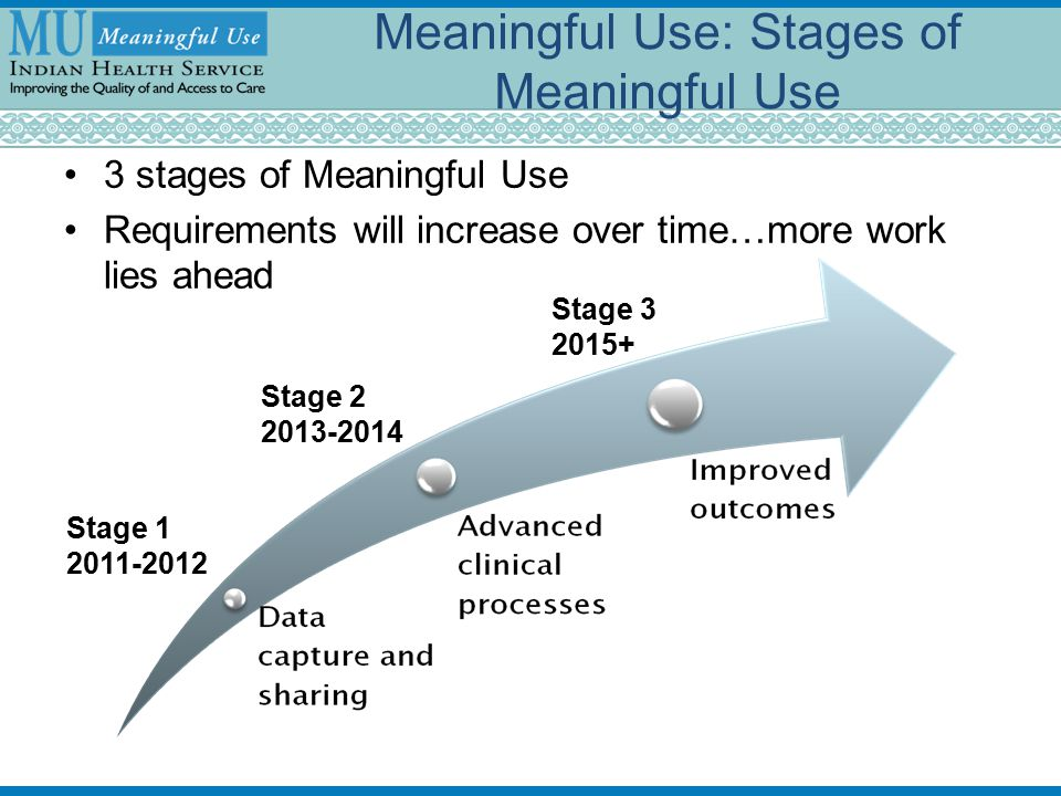Stage 2 – Proposed Rule Proposed delay of Stage 2 until 2014 Proposed new Performance Measures Proposed increase in targets for some measures Proposed moving menu set to core Proposed new Patient Volume methodology Proposed changes to Stage 1