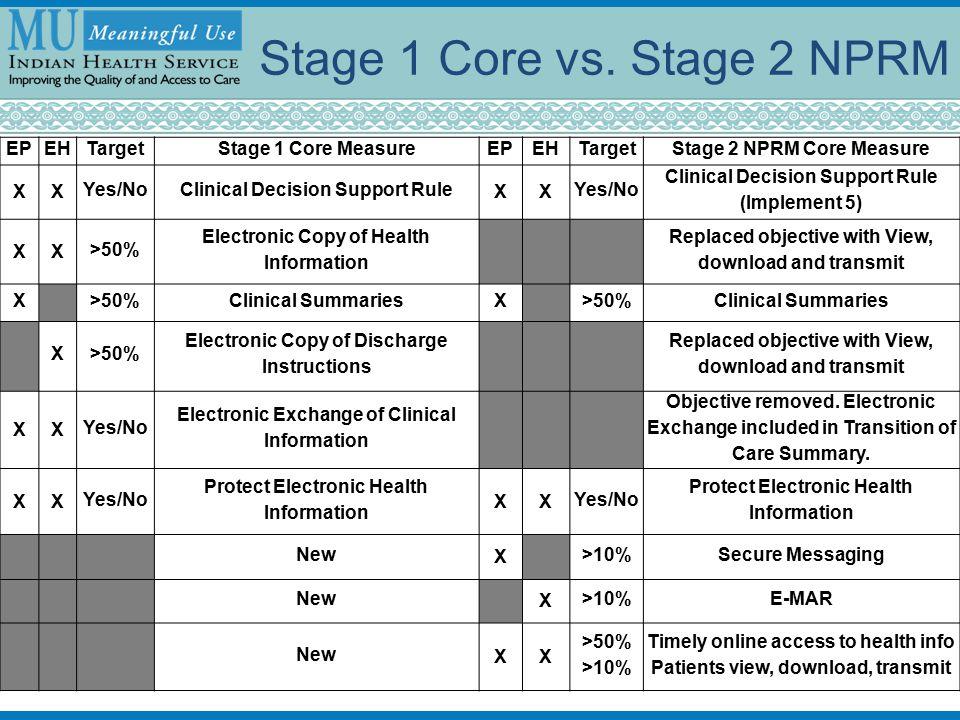 Stage 1 Core vs.