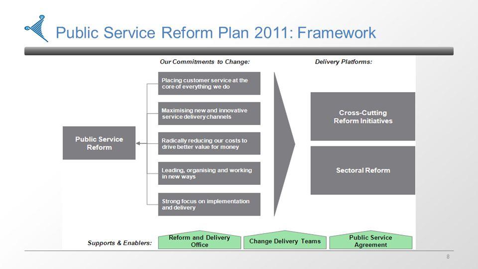 8 8 Public Service Reform Plan 2011: Framework
