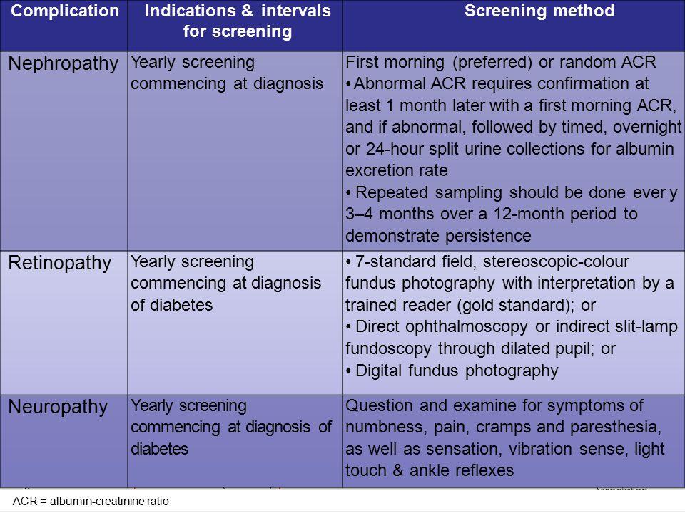 guidelines.diabetes.ca | 1-800-BANTING (226-8464) | diabetes.ca Copyright © 2013 Canadian Diabetes Association ACR = albumin-creatinine ratio