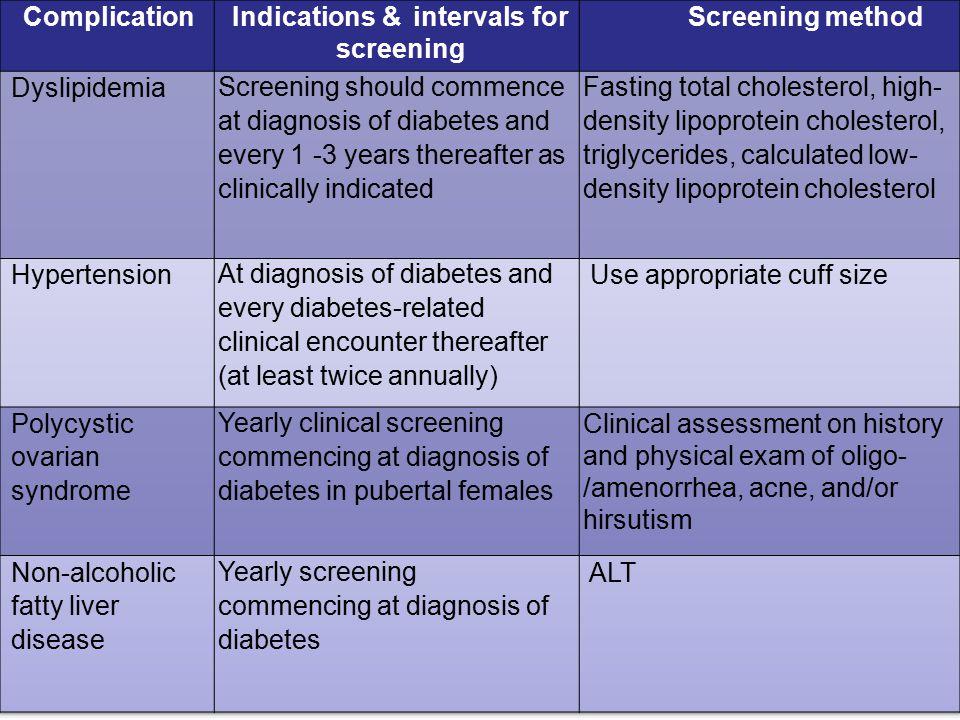 guidelines.diabetes.ca | 1-800-BANTING (226-8464) | diabetes.ca Copyright © 2013 Canadian Diabetes Association
