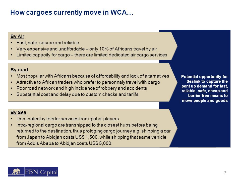 How cargoes currently move in WCA… 7 Po By Air Fast, safe, secure and reliable Very expensive and unaffordable – only 10% of Africans travel by air Limited capacity for cargo – there are limited dedicated air cargo services By Air Fast, safe, secure and reliable Very expensive and unaffordable – only 10% of Africans travel by air Limited capacity for cargo – there are limited dedicated air cargo services By road Most popular with Africans because of affordability and lack of alternatives Attractive to African traders who prefer to personnaly travel with cargo Poor road network and high incidence of robbery and accidents Substantial cost and delay due to custom checks and tariifs By road Most popular with Africans because of affordability and lack of alternatives Attractive to African traders who prefer to personnaly travel with cargo Poor road network and high incidence of robbery and accidents Substantial cost and delay due to custom checks and tariifs By Sea Dominated by feeder services from global players Intra-regional cargo are transhipped to the closest hubs before being returned to the destination, thus prologing cargo journey e.g.