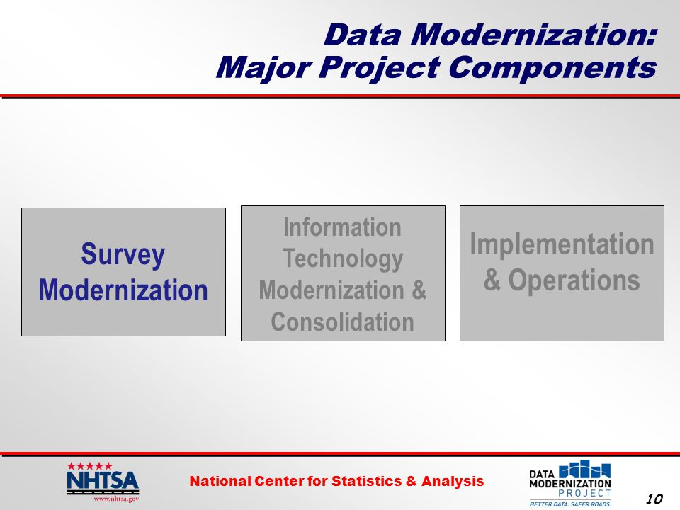 National Center for Statistics & Analysis 10 Data Modernization: Major Project Components Survey Modernization Information Technology Modernization & Consolidation Implementation & Operations