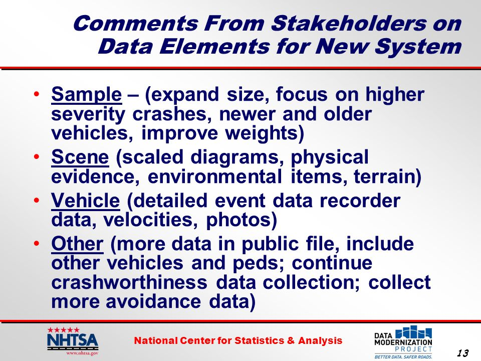 National Center for Statistics & Analysis 13 Comments From Stakeholders on Data Elements for New System Sample – (expand size, focus on higher severity crashes, newer and older vehicles, improve weights) Scene (scaled diagrams, physical evidence, environmental items, terrain) Vehicle (detailed event data recorder data, velocities, photos) Other (more data in public file, include other vehicles and peds; continue crashworthiness data collection; collect more avoidance data)