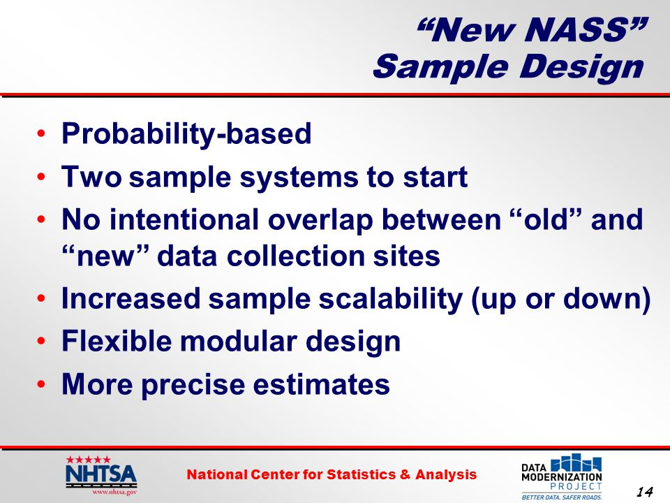National Center for Statistics & Analysis 14 New NASS Sample Design Probability-based Two sample systems to start No intentional overlap between old and new data collection sites Increased sample scalability (up or down) Flexible modular design More precise estimates