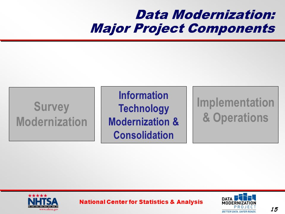 National Center for Statistics & Analysis 15 Data Modernization: Major Project Components Survey Modernization Information Technology Modernization & Consolidation Implementation & Operations