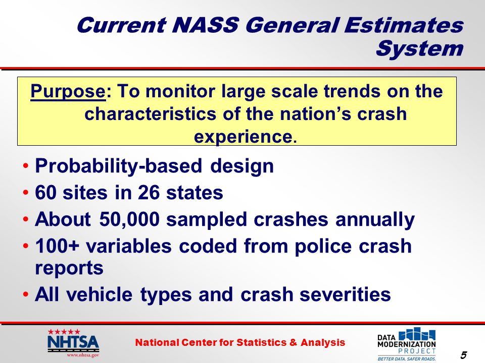 National Center for Statistics & Analysis 5 Current NASS General Estimates System Probability-based design 60 sites in 26 states About 50,000 sampled crashes annually 100+ variables coded from police crash reports All vehicle types and crash severities Purpose: To monitor large scale trends on the characteristics of the nation's crash experience.