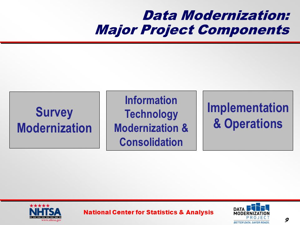 National Center for Statistics & Analysis 9 Data Modernization: Major Project Components Survey Modernization Information Technology Modernization & Consolidation Implementation & Operations