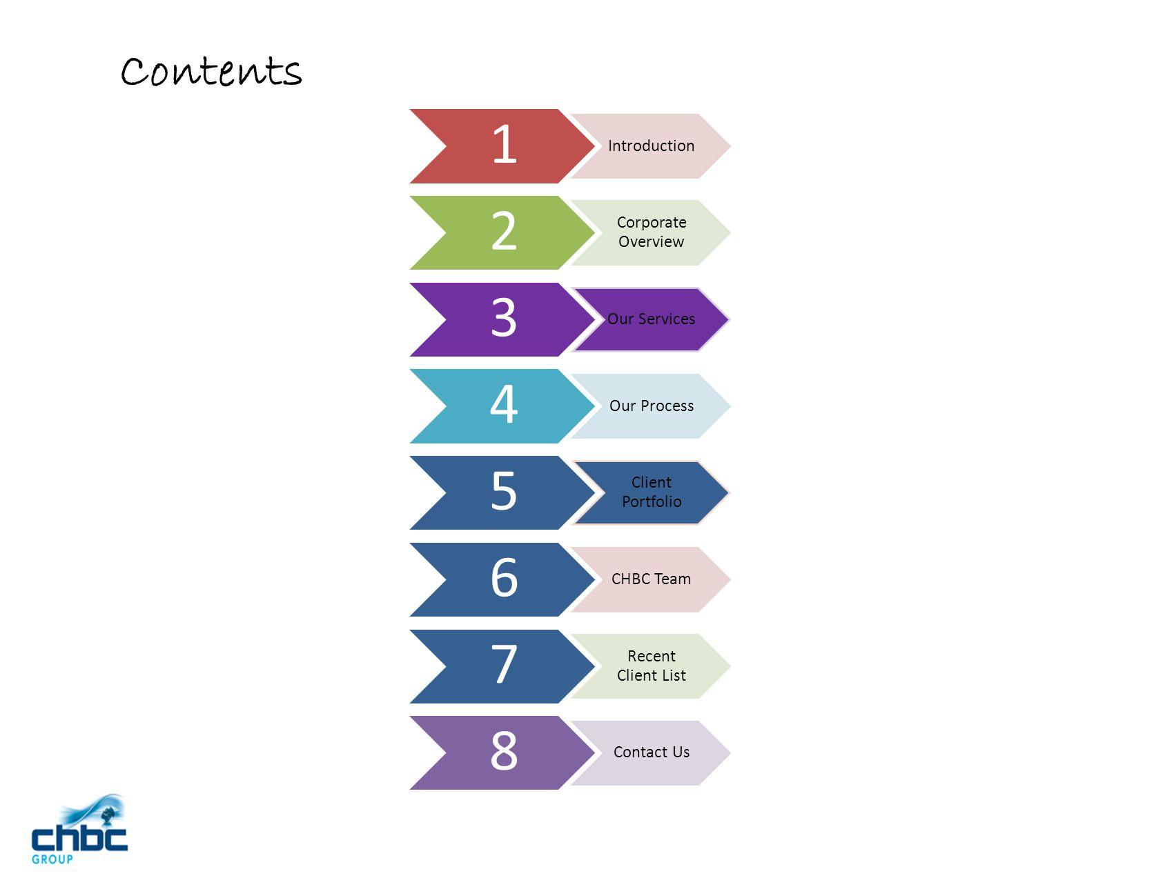 1 Introduction 2 Corporate Overview 3 Our Services 4 Our Process 5 Client Portfolio 6 CHBC Team 7 Recent Client List 8 Contact Us Contents