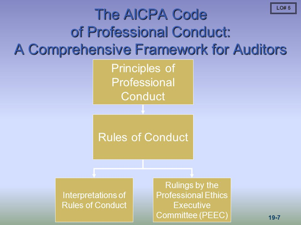 The AICPA Code of Professional Conduct: A Comprehensive Framework for Auditors LO# 5 19-8