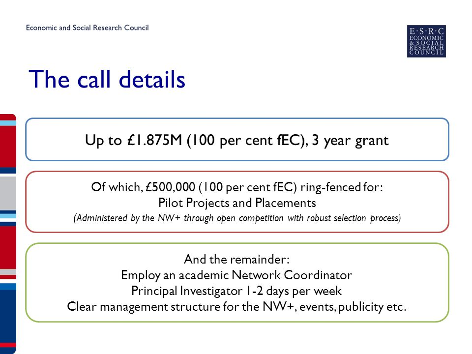 The call details Up to £1.875M (100 per cent fEC), 3 year grant Of which, £500,000 (100 per cent fEC) ring-fenced for: Pilot Projects and Placements ( Administered by the NW+ through open competition with robust selection process) And the remainder: Employ an academic Network Coordinator Principal Investigator 1-2 days per week Clear management structure for the NW+, events, publicity etc.