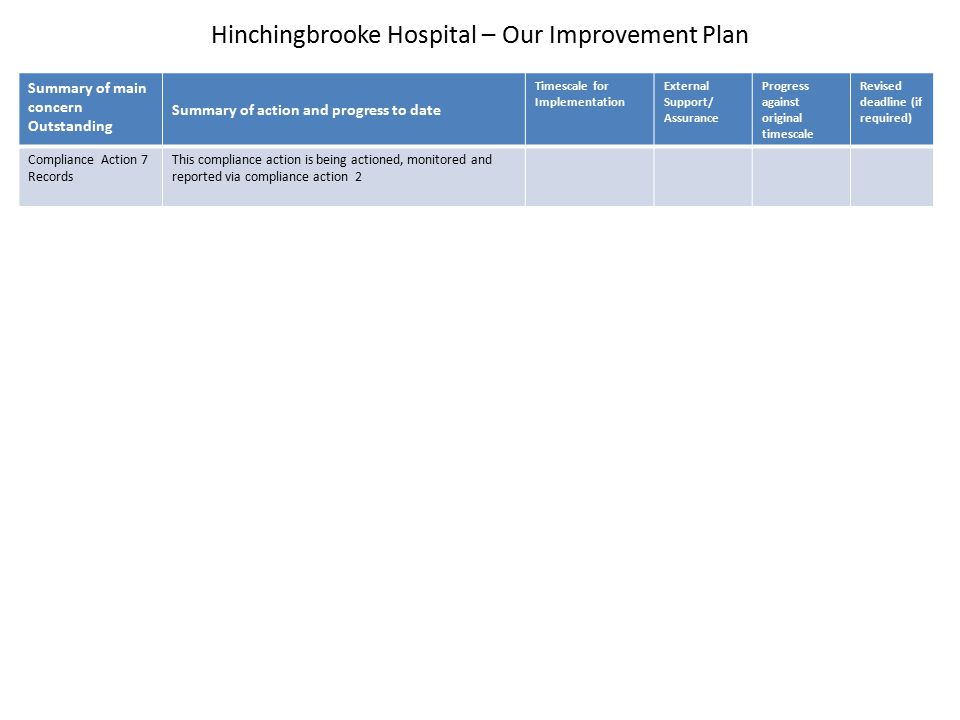 Hinchingbrooke Hospital – Our Improvement Plan Summary of main concern Outstanding Summary of action and progress to date Timescale for Implementation External Support/ Assurance Progress against original timescale Revised deadline (if required) Compliance Action 7 Records This compliance action is being actioned, monitored and reported via compliance action 2