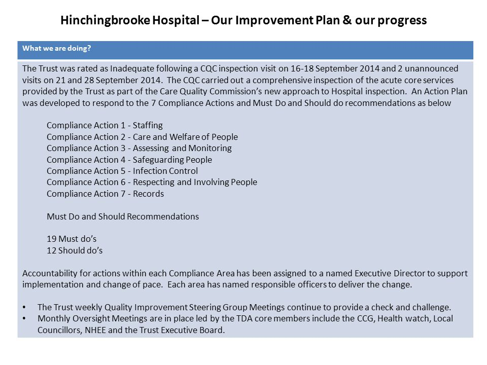 Hinchingbrooke Hospital – Our Improvement Plan & our progress Who is responsible.