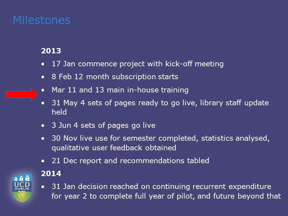 Milestones 2013 17 Jan commence project with kick-off meeting 8 Feb 12 month subscription starts Mar 11 and 13 main in-house training 31 May 4 sets of pages ready to go live, library staff update held 3 Jun 4 sets of pages go live 30 Nov live use for semester completed, statistics analysed, qualitative user feedback obtained 21 Dec report and recommendations tabled 2014 31 Jan decision reached on continuing recurrent expenditure for year 2 to complete full year of pilot, and future beyond that