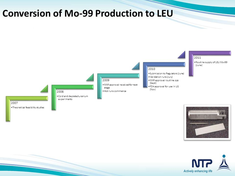 NTP Product PortfolioConversion of Mo-99 Production to LEU 2007 Theoretical feasibility studies 2008 Cold and depleted uranium experiments 2009 NNR ap