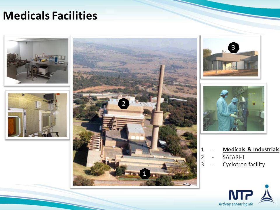 Medical Facility 1 2 3 1-Medicals & Industrials 2-SAFARI-1 3-Cyclotron facility Medicals Facilities 1 2 3