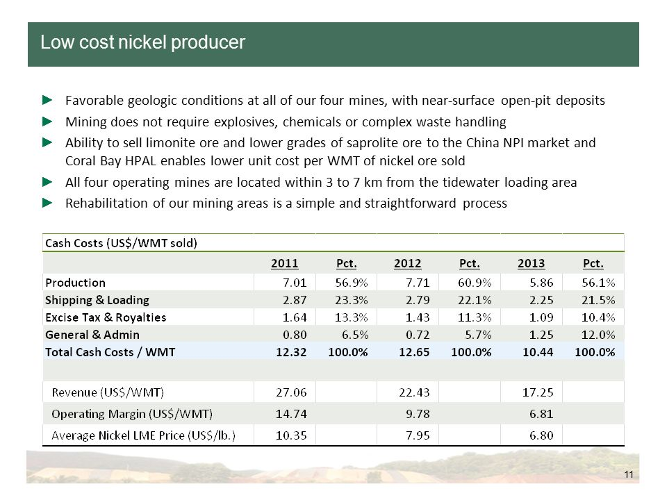 11 Low cost nickel producer ► Favorable geologic conditions at all of our four mines, with near-surface open-pit deposits ► Mining does not require explosives, chemicals or complex waste handling ► Ability to sell limonite ore and lower grades of saprolite ore to the China NPI market and Coral Bay HPAL enables lower unit cost per WMT of nickel ore sold ► All four operating mines are located within 3 to 7 km from the tidewater loading area ► Rehabilitation of our mining areas is a simple and straightforward process