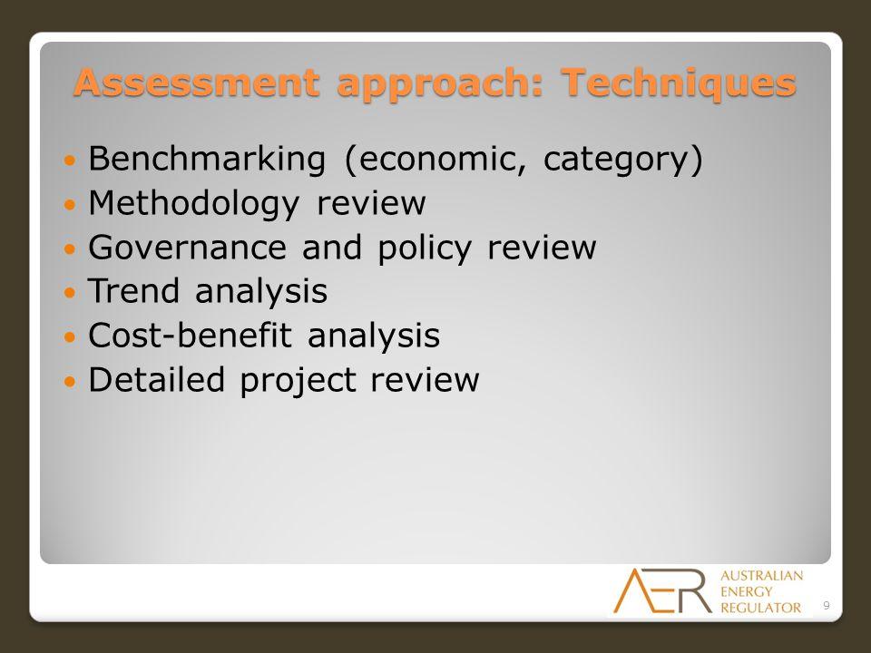 Economic benchmarking 20