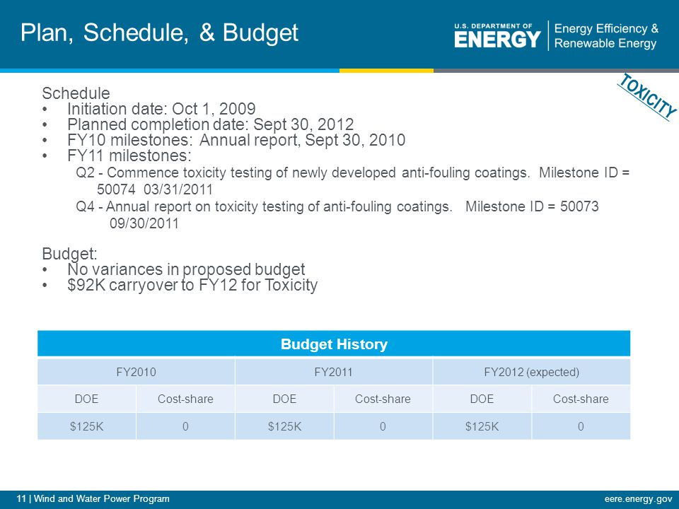 11 | Wind and Water Power Programeere.energy.gov Plan, Schedule, & Budget Schedule Initiation date: Oct 1, 2009 Planned completion date: Sept 30, 2012 FY10 milestones: Annual report, Sept 30, 2010 FY11 milestones: Q2 - Commence toxicity testing of newly developed anti-fouling coatings.