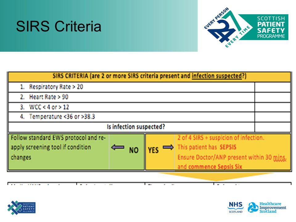SIRS Criteria