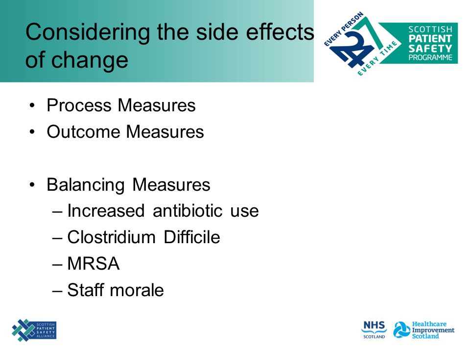 Considering the side effects of change Process Measures Outcome Measures Balancing Measures –Increased antibiotic use –Clostridium Difficile –MRSA –St