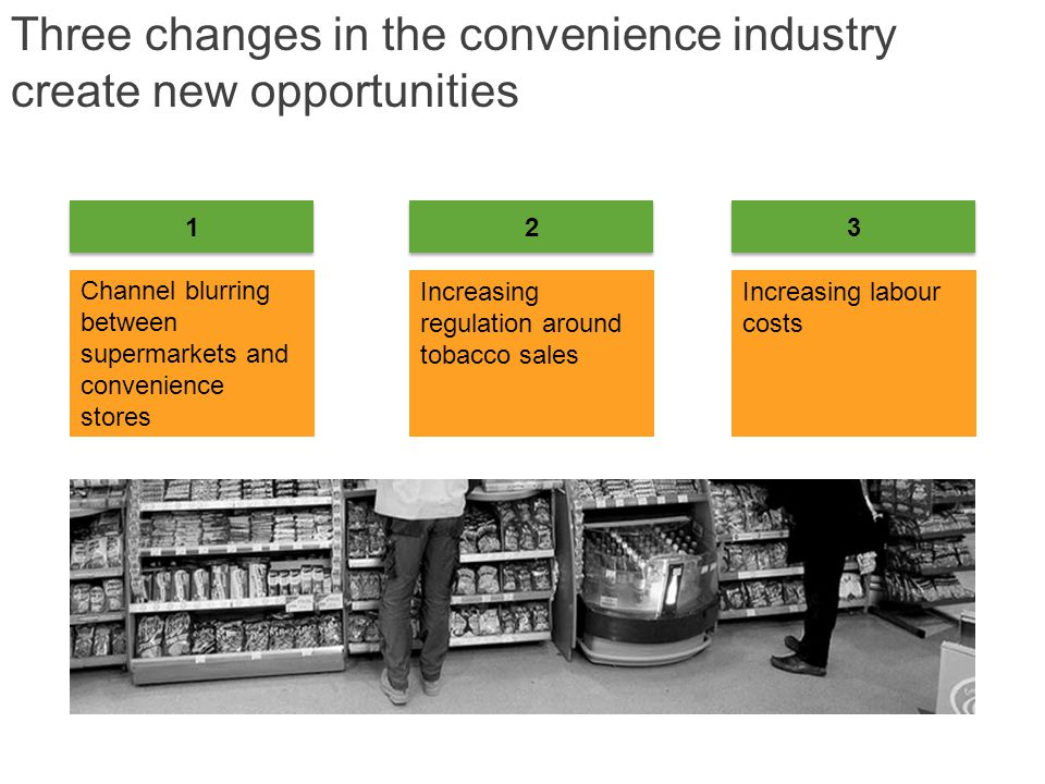 Three changes in the convenience industry create new opportunities 1 1 Channel blurring between supermarkets and convenience stores 2 2 3 3 Increasing regulation around tobacco sales Increasing labour costs