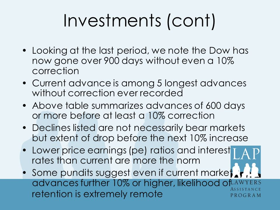 Investments (cont) Looking at the last period, we note the Dow has now gone over 900 days without even a 10% correction Current advance is among 5 longest advances without correction ever recorded Above table summarizes advances of 600 days or more before at least a 10% correction Declines listed are not necessarily bear markets but extent of drop before the next 10% increase Lower price earnings (pe) ratios and interest rates than current are more the norm Some pundits suggest even if current market advances further 10% or higher, likelihood of retention is extremely remote