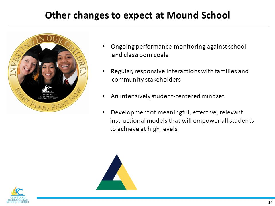 14 Other changes to expect at Mound School Ongoing performance-monitoring against school and classroom goals Regular, responsive interactions with families and community stakeholders An intensively student-centered mindset Development of meaningful, effective, relevant instructional models that will empower all students to achieve at high levels