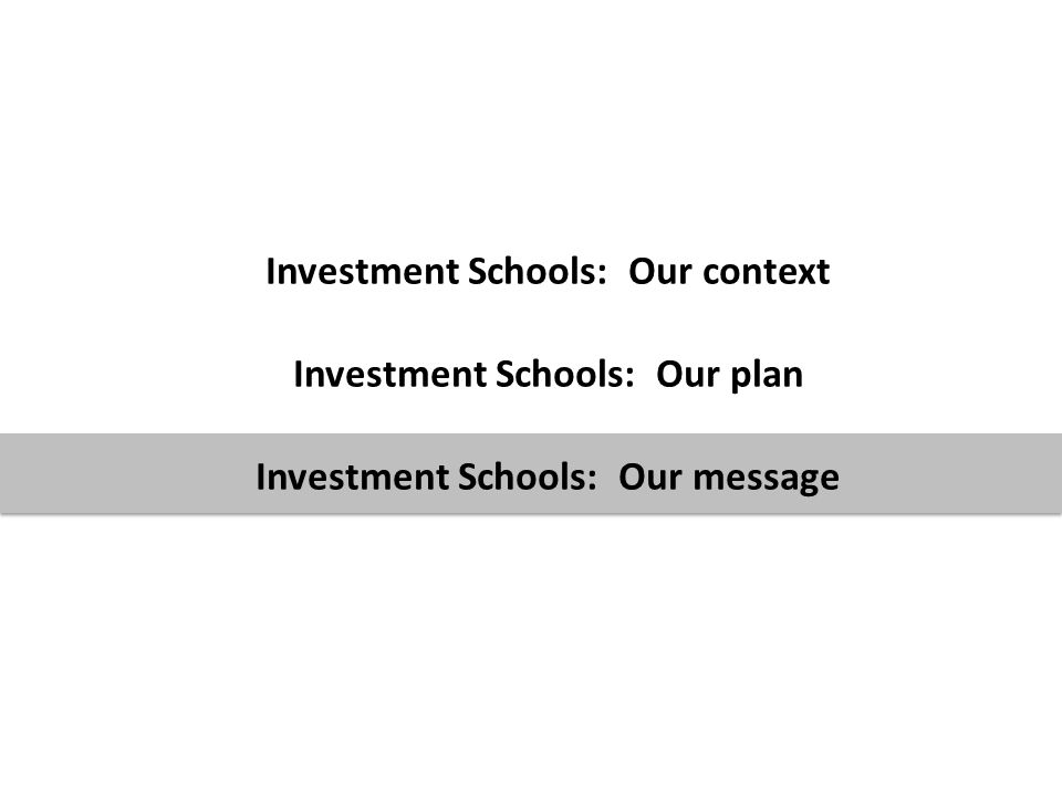 15 Investment Schools: Our context Investment Schools: Our plan Investment Schools: Our message