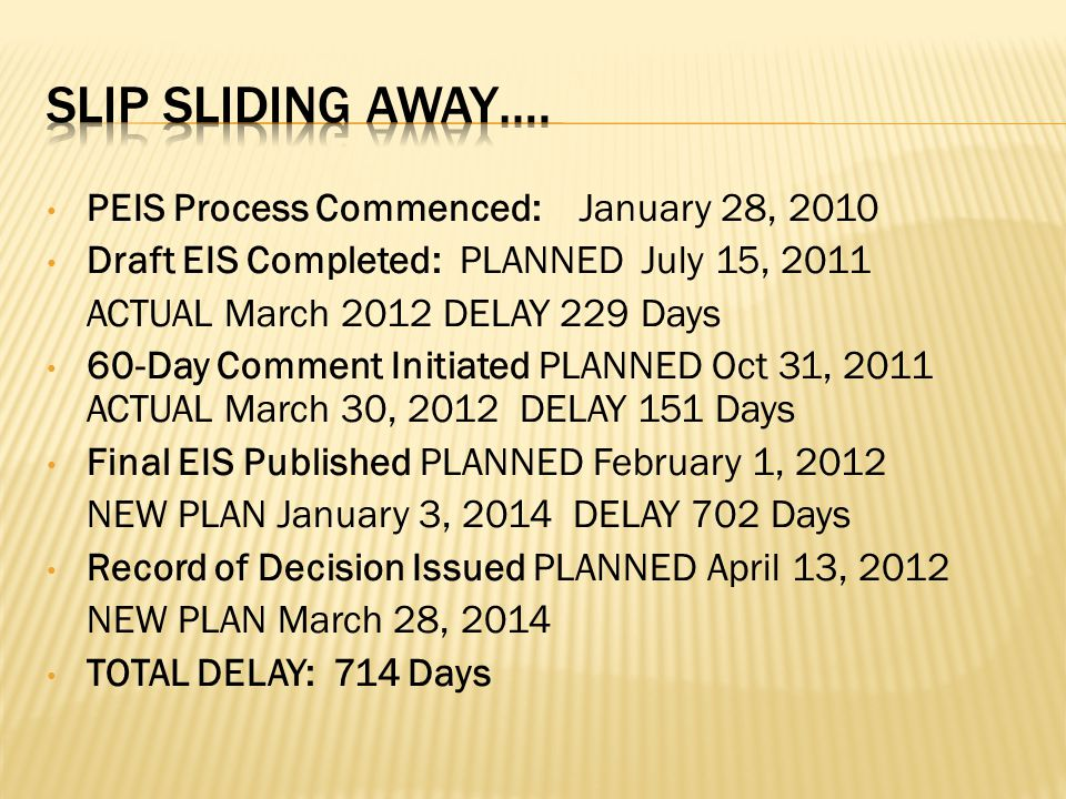 PEIS Process Commenced: January 28, 2010 Draft EIS Completed: PLANNED July 15, 2011 ACTUAL March 2012 DELAY 229 Days 60-Day Comment Initiated PLANNED