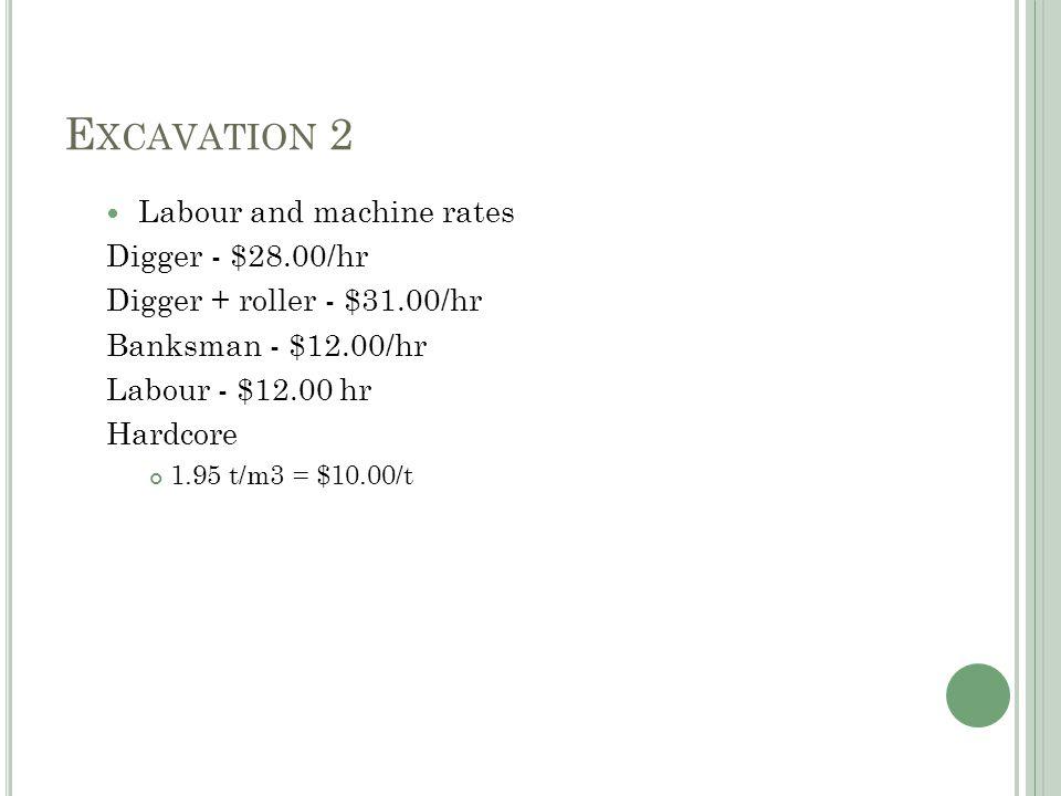 E XCAVATION 2 Labour and machine rates Digger - $28.00/hr Digger + roller - $31.00/hr Banksman - $12.00/hr Labour - $12.00 hr Hardcore 1.95 t/m3 = $10.00/t