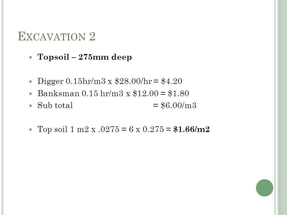 E XCAVATION 2 Topsoil – 275mm deep Digger 0.15hr/m3 x $28.00/hr = $4.20 Banksman 0.15 hr/m3 x $12.00 = $1.80 Sub total = $6.00/m3 Top soil 1 m2 x.0275 = 6 x 0.275 = $1.66/m2