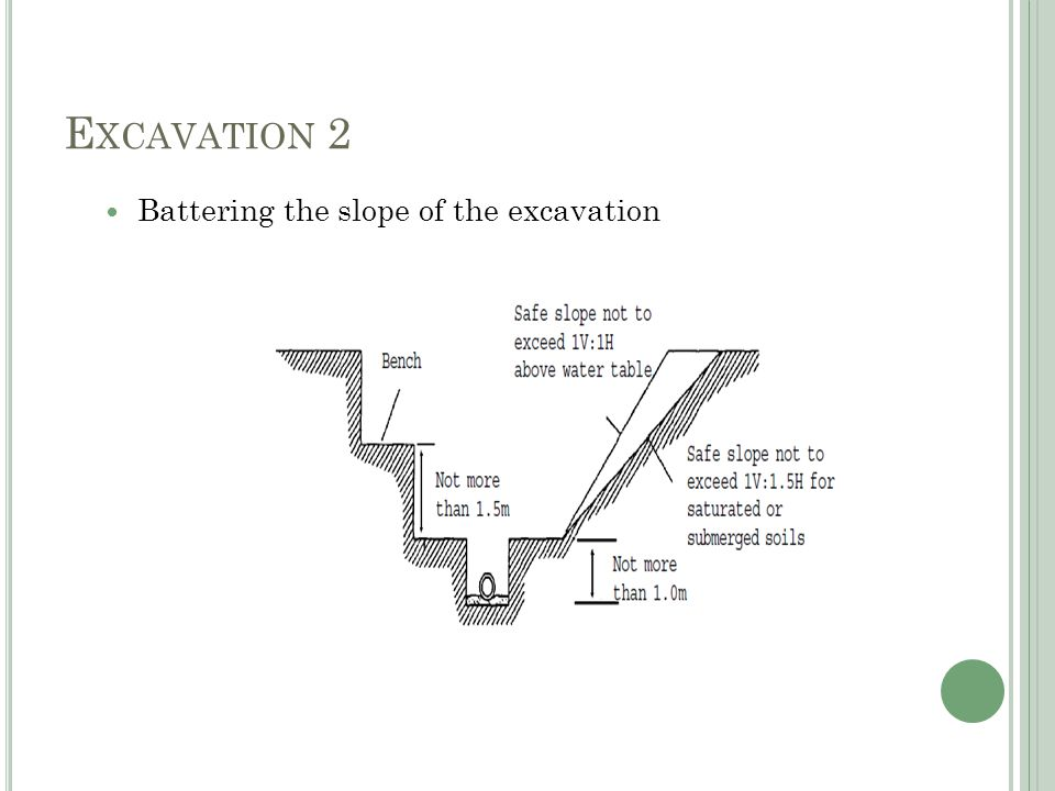 E XCAVATION 2 Nature of the ground Weather conditions Proximity of in ground services Trench/excavation depth Previously disturbed ground