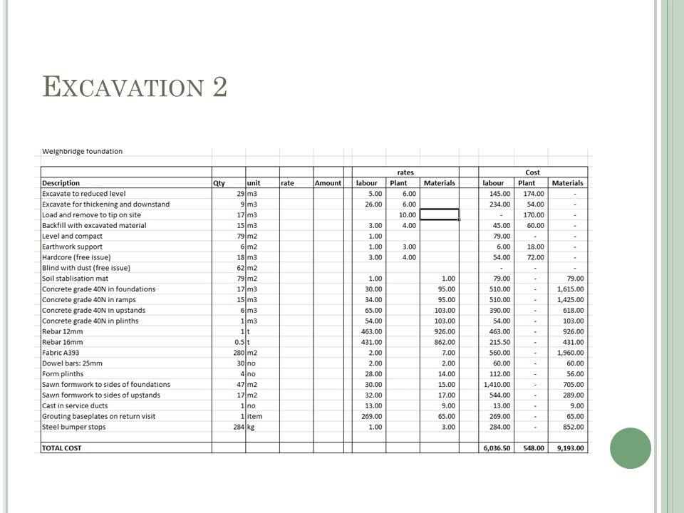 E XCAVATION 2