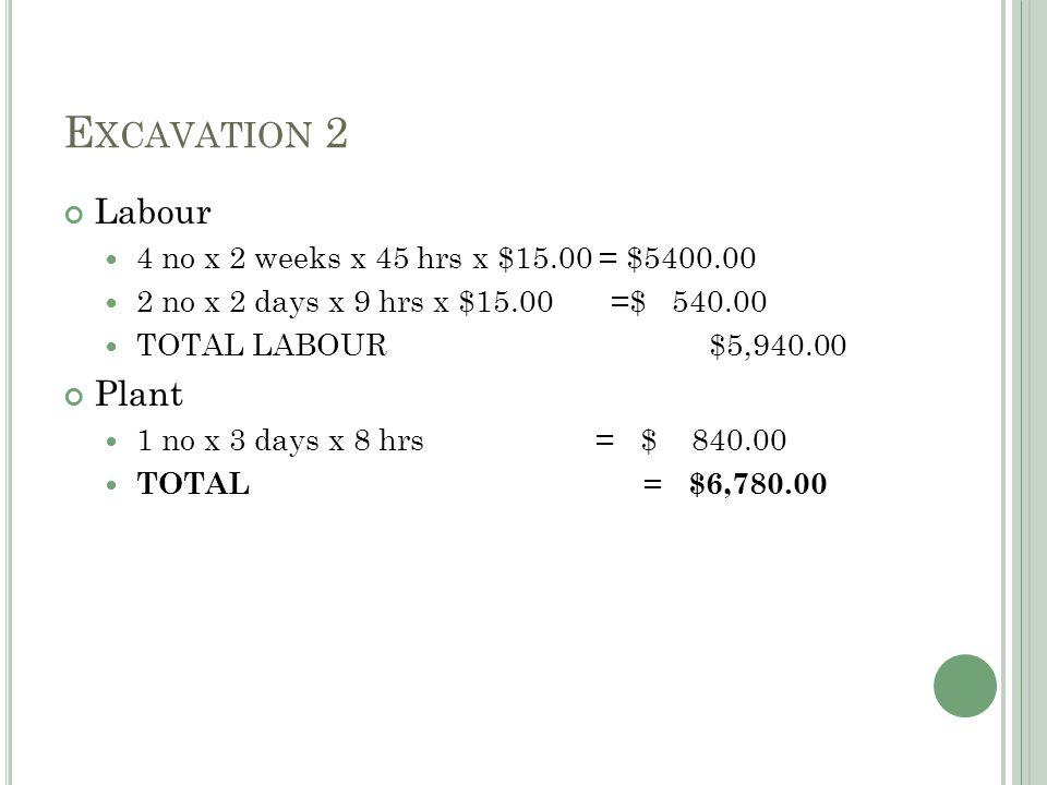 Labour 4 no x 2 weeks x 45 hrs x $15.00 = $5400.00 2 no x 2 days x 9 hrs x $15.00 =$ 540.00 TOTAL LABOUR $5,940.00 Plant 1 no x 3 days x 8 hrs = $ 840.00 TOTAL = $6,780.00