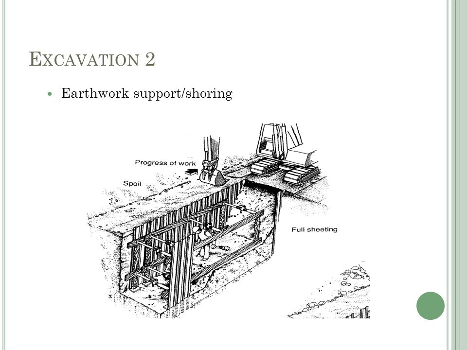 E XCAVATION 2 Earthwork support/shoring The cost is influenced by The nature of the ground and depth of excavation The type of excavation that needs shoring The material cost of the timber and the assessment made on how many times it can be used.