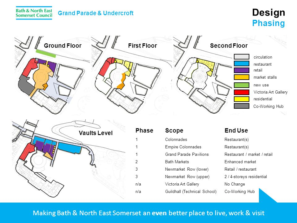 Making Bath & North East Somerset an even better place to live, work & visit Design Visualisations Grand Parade & Undercroft Bath Markets (Enhanced) Important Note: This visualisation does not take into account legal rights of way – in particular access to the Empire basement car park and restaurant deliveries