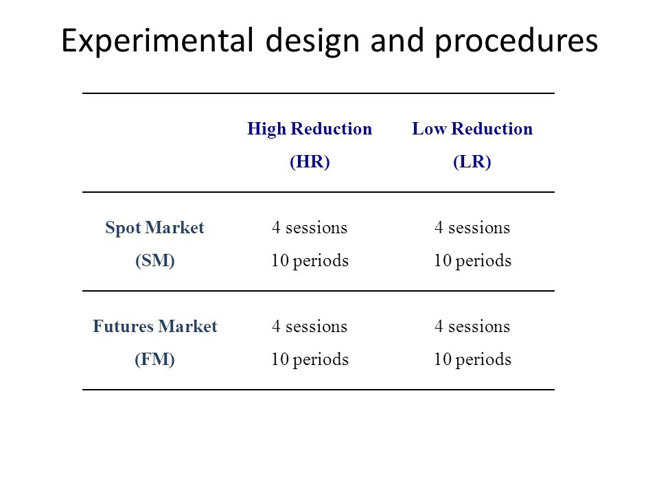 Experimental design and procedures High Reduction (HR) Low Reduction (LR) Spot Market (SM) 4 sessions 10 periods 4 sessions 10 periods Futures Market (FM) 4 sessions 10 periods 4 sessions 10 periods