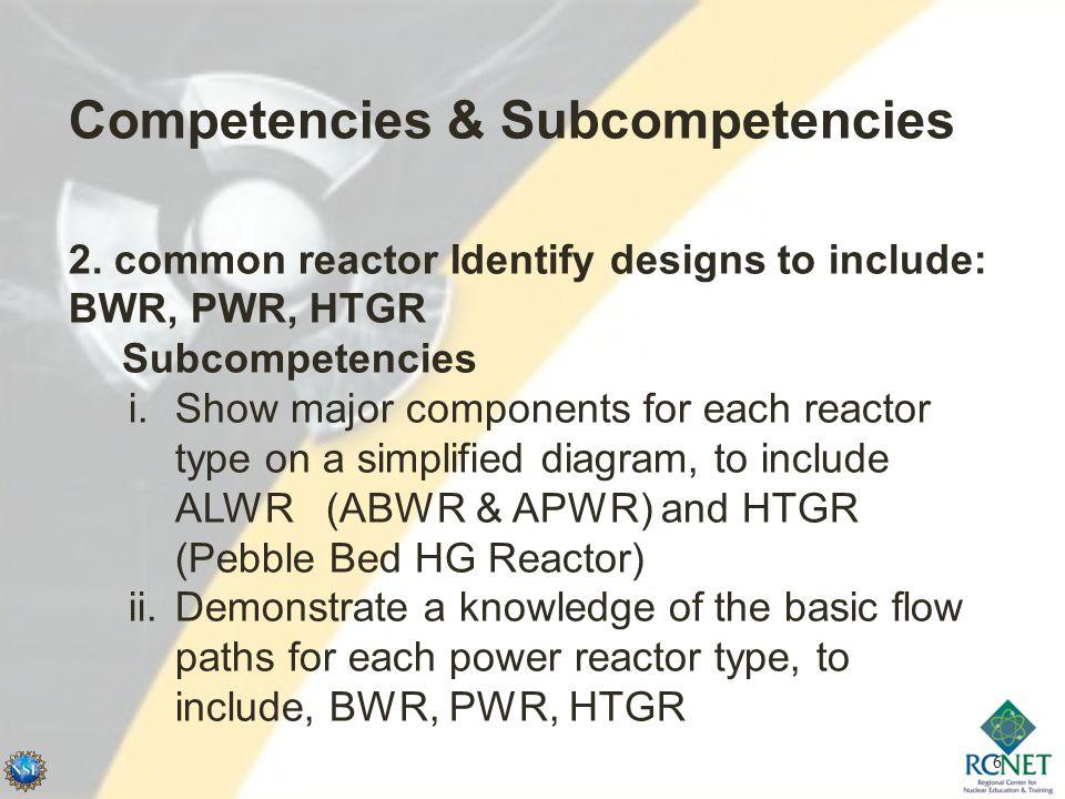 6 Competencies & Subcompetencies 2.