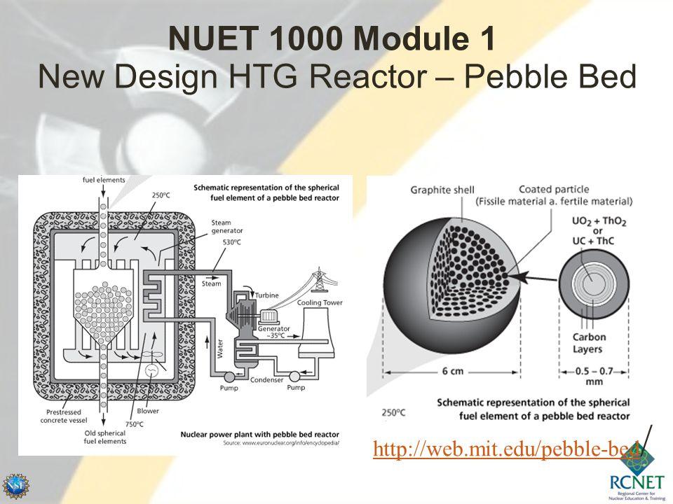 New Design HTG Reactor – Pebble Bed http://web.mit.edu/pebble-bed http://web.mit.edu/pebble-bed / NUET 1000 Module 1