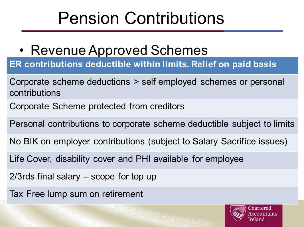 Pension Contributions Revenue Approved Schemes ER contributions deductible within limits. Relief on paid basis Corporate scheme deductions > self empl